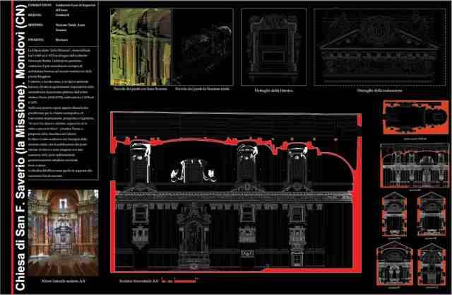 Rilievo laser scanner – Chiesa della Missione  – Mondovì