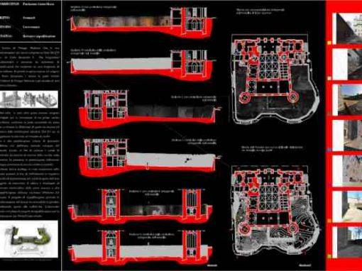 Rilievo laser scanner – Fossato Palazzo Madama – Torino