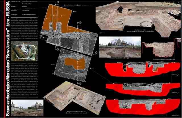 Rilievo laser scanner – sito archeologico – Istra – Russia