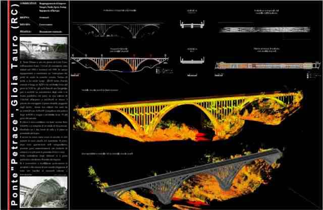 Rilievo laser scanner – Ponte Petrece – Gioia Tauro