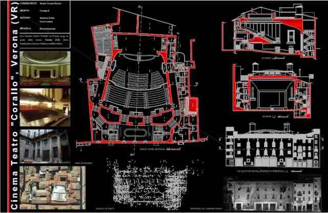 Rilievo laser scanner – Teatro Corallo – Verona