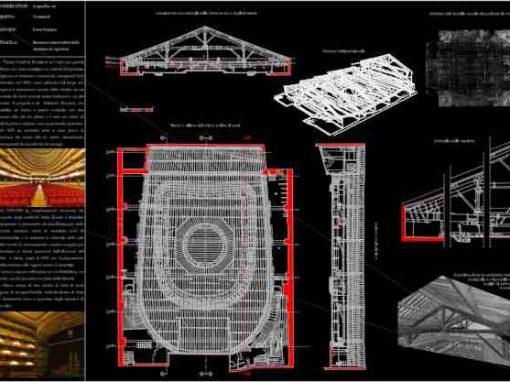 Rilievo laser scanner – Teatro Verdi – Firenze