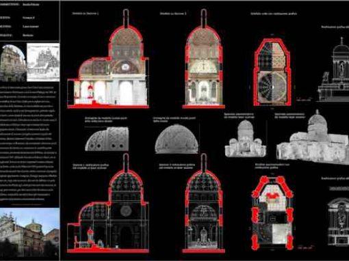 Rilievo laser scanner – Chiesa di San Celso – Milano