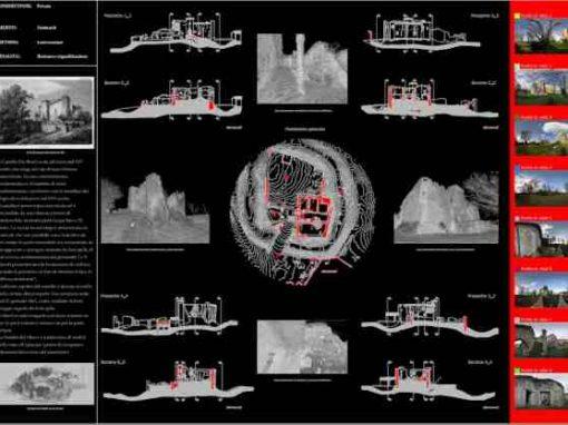 Rilievo laser scanner – Chateau du Breuil – Medoc