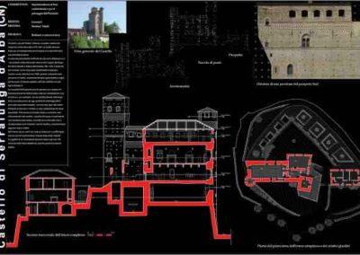 Rilievo edificio – Castello di Serralunga – Serralunga d'Alba