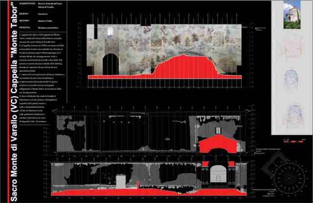 Rilievo laser scanner – Tabor – Sacro Monte di Varallo