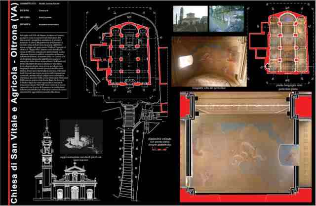 Rilievo laser scanner – San Vittore e Agricola – Oltrona